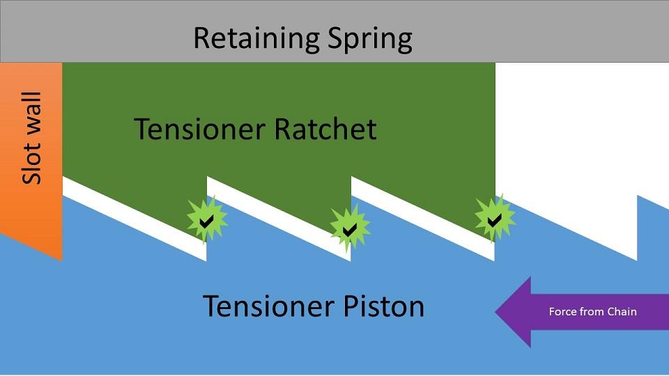 Peachy 2011 Volkswagen Tiguan Timing Chain Tensioner Defect Engine Damage Wiring Cloud Brecesaoduqqnet