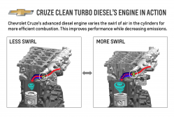 Chevy Cruze Emissions Lawsuit Will Continue