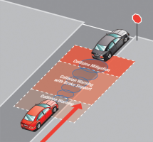 Forward Collision Warning Systems Reduce Insurance Claims ...