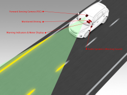 Study: Lane Departure Warning Systems Increase Insurance Claims