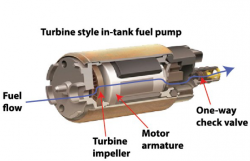 Toyota Fuel Pump Recall Not Good Enough, Says Lawsuit